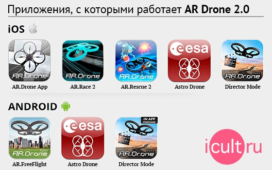 Купить Parrot AR Drone 2.0 Elite Edition
