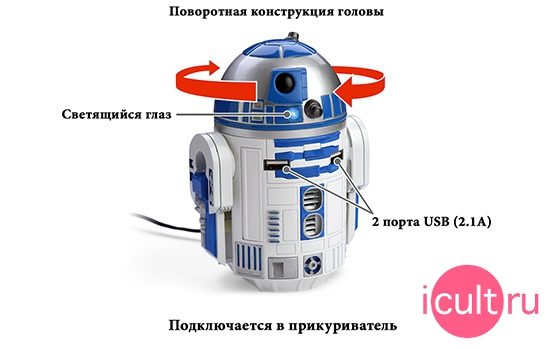 ThinkGeek Star Wars R2-D2 USB Car Charger