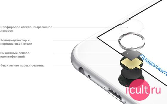 размеры Apple iPhone 6S