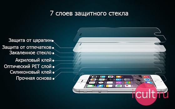 iCult Anti-Spy iPhone 5