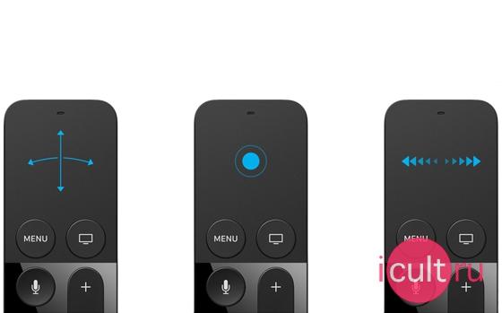 Характеристики Apple TV