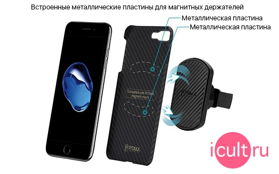 PITAKA MagCase Black/Red Twill iPhone 7/8 Plus