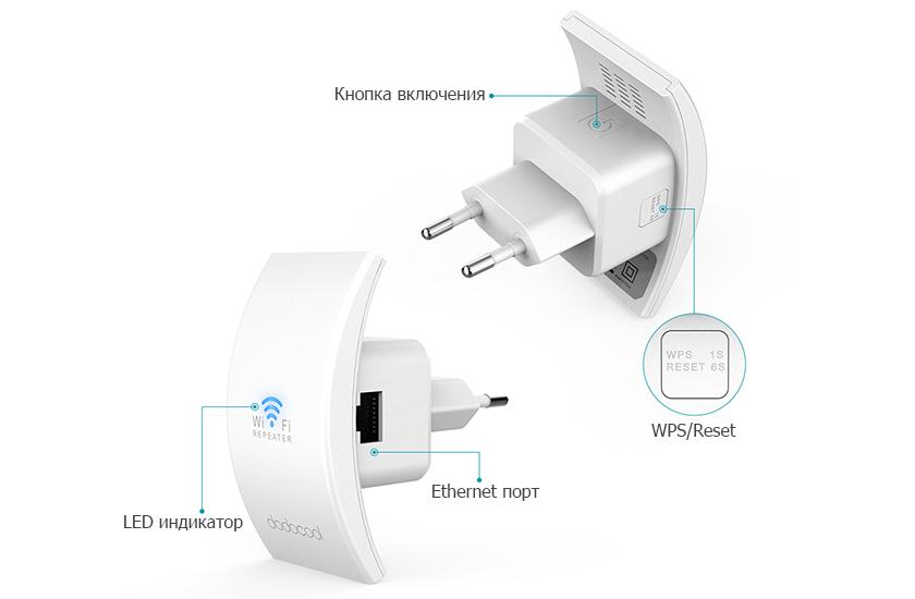 Dodocool N300 Wall Mounted Wireless Range Extender