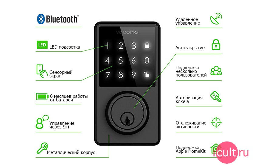 VOCOlink T-GUARD Smart Lock HomeKit Black