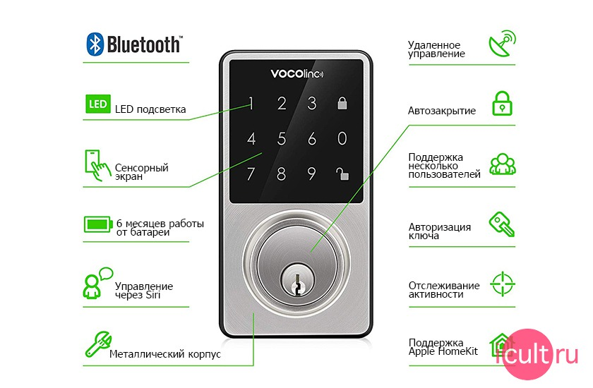 VOCOlink T-GUARD Smart Lock HomeKit Satin Nickel
