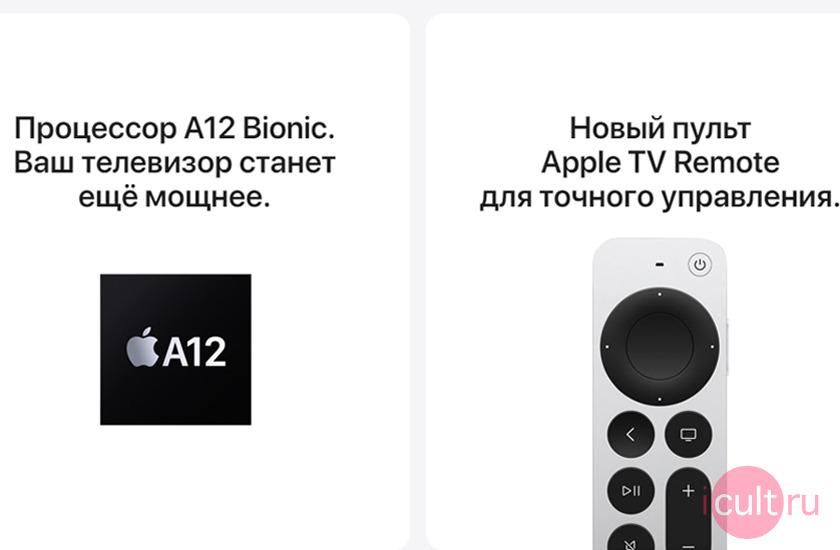 Apple MXH02