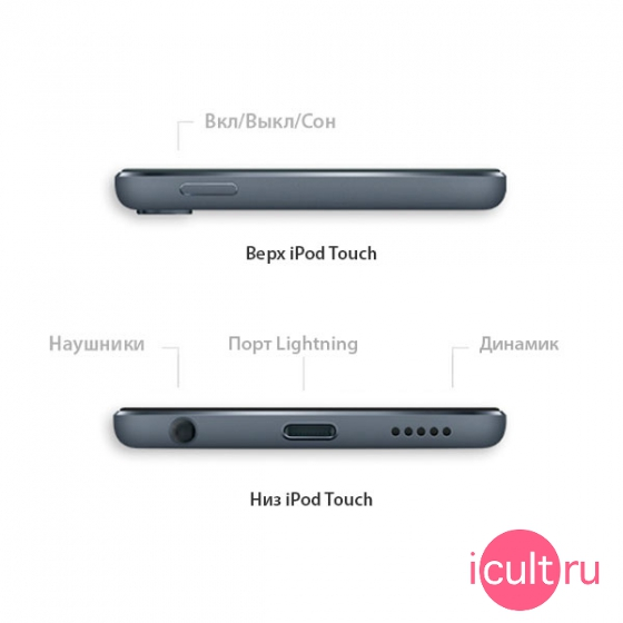 iPod Touch 5G характеристики